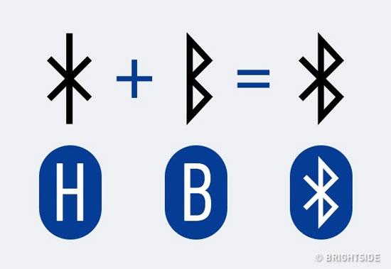 نماد بلوتوث