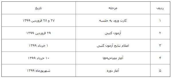 فراخوان پذیرش ششمین دوره پژوهشگری معارف انقلاب اسلامی(۱۳۹۹)