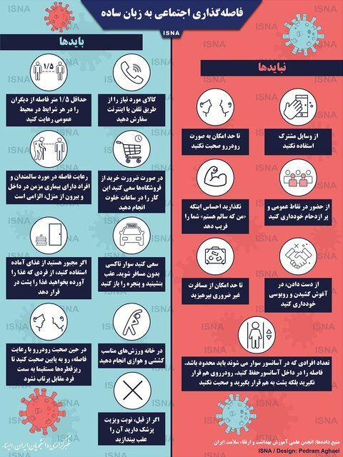 فاصلهگذاری اجتماعی به زبان ساده (اینفوگرافیک)