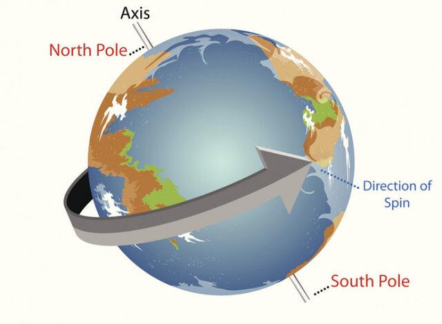 تحقیقات جدید: زمین سریعتر از ۵۰ سال پیش به دور خود میچرخد