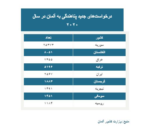 ایرانی ها