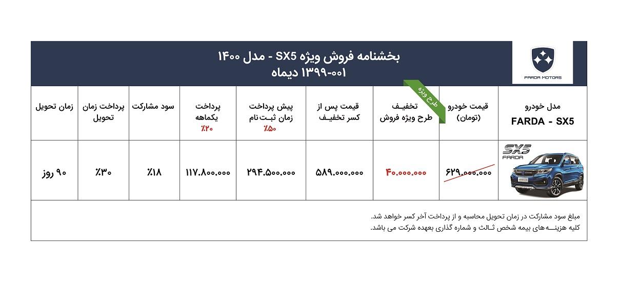 1181910_338 فروش کراس اوور جدید بازار ایران با 40 میلیون تخفیف (+جدول فروش و مشخصات خودرو)