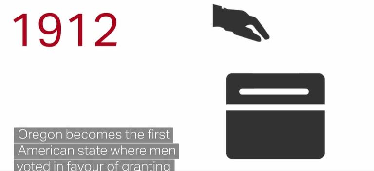 اورگن آمریکا اولین ایالت با حق رای زنان