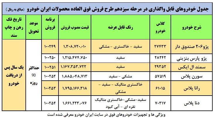 عرضه 6 محصول ایران خودرو در طرح فروش فوقالعاده (+جدول فروش)