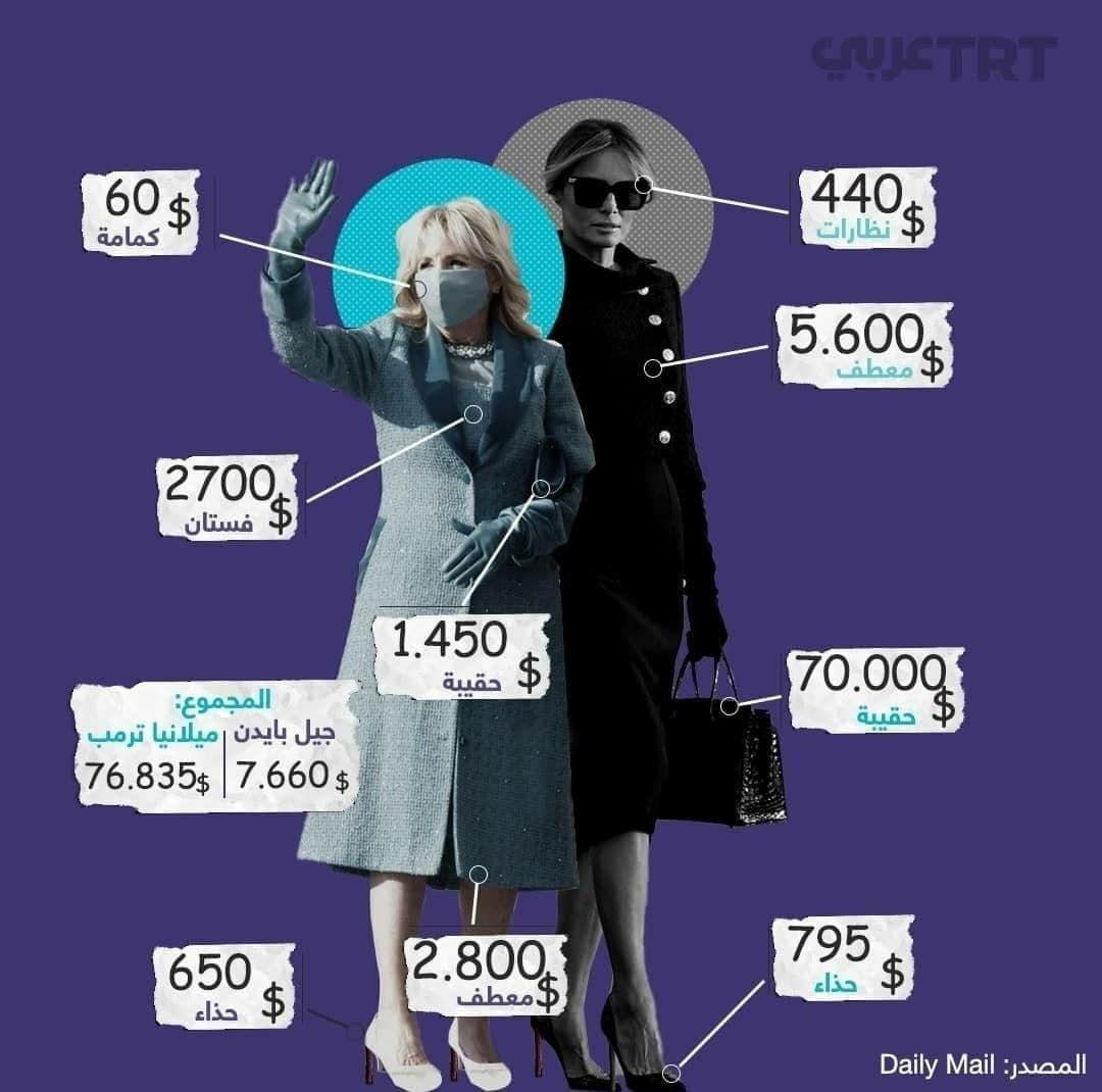 مقایسه قیمت لباس های همسران ترامپ و بایدن (عکس)