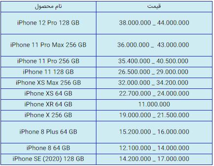 قیمت انواع گوشی/ 8 بهمن 99 (+جدول)