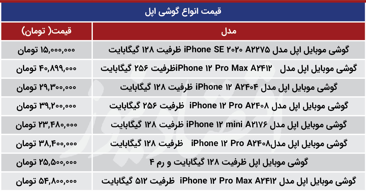 گوشی اپل ارزان شد؟ (+جدول قیمت)