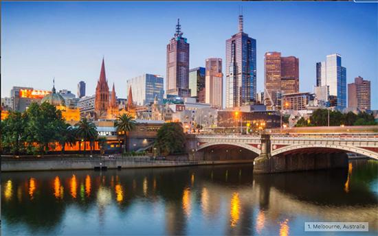 ملبورن، استرالیا