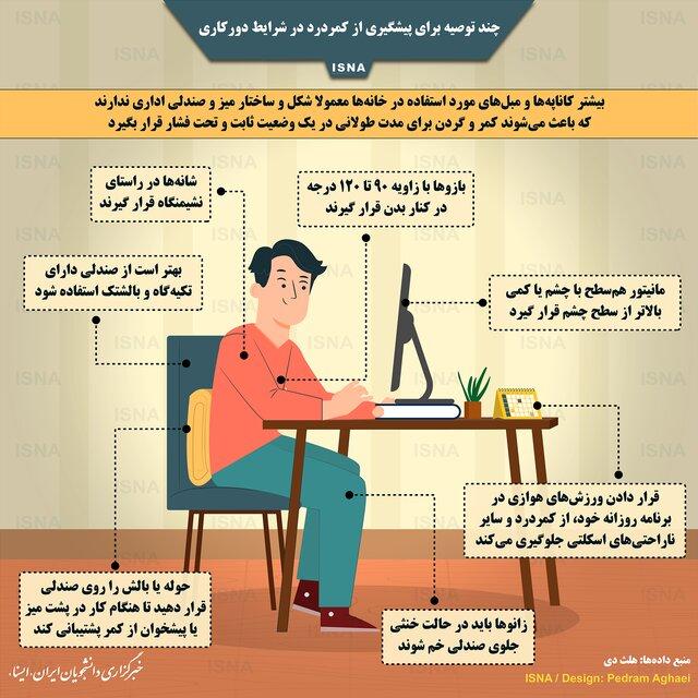 چند توصیه برای پیشگیری از کمردرد در شرایط دورکاری (اینفوگرافیک)