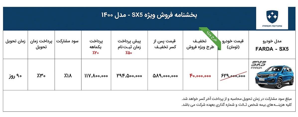 شرایط فروش جدید  خودروی کراس اوور SX5با مدل 1400 (+جدول و مشخصات خودرو)