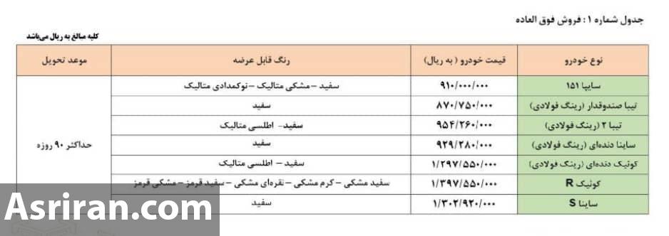 اجرای همزمان دو طرح فروش محصولات سایپا در قالب طرح عید تا عید/ امکان مشارکت در هر دو طرح فروش امکانپذیر است (+جدول فروش)