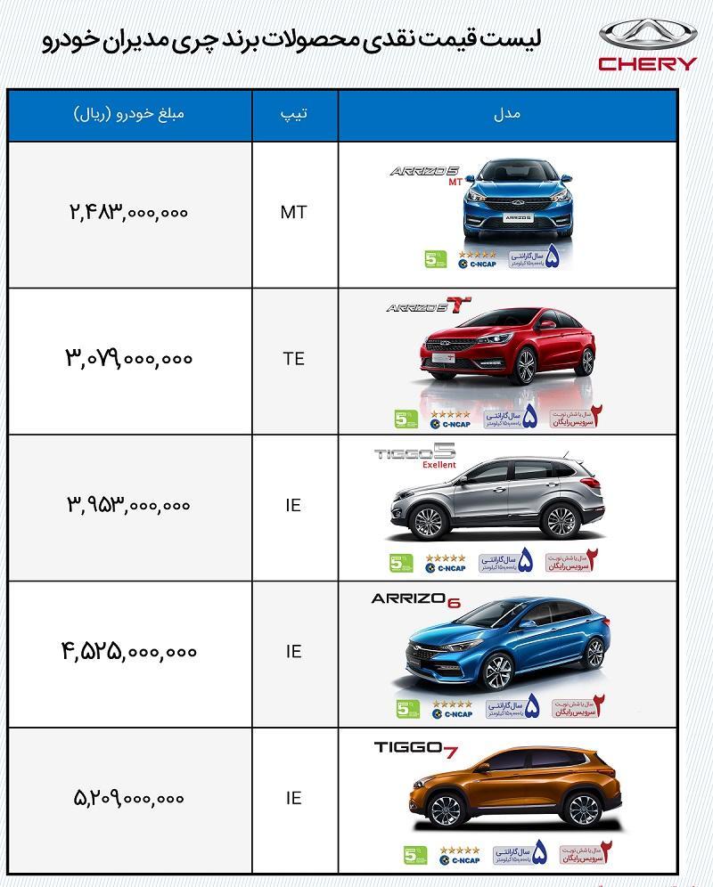 لیست قیمت جدید خودروهای