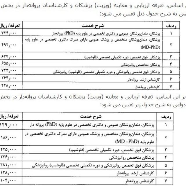 اعلام ویزیت پزشکان عمومی و متخصص در سال ۹۹ (جدول)