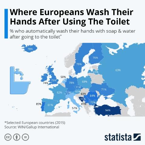 عادت شستن دست بین ملتها؛ تمیزترین و کثیفترین کشورها کدامند؟