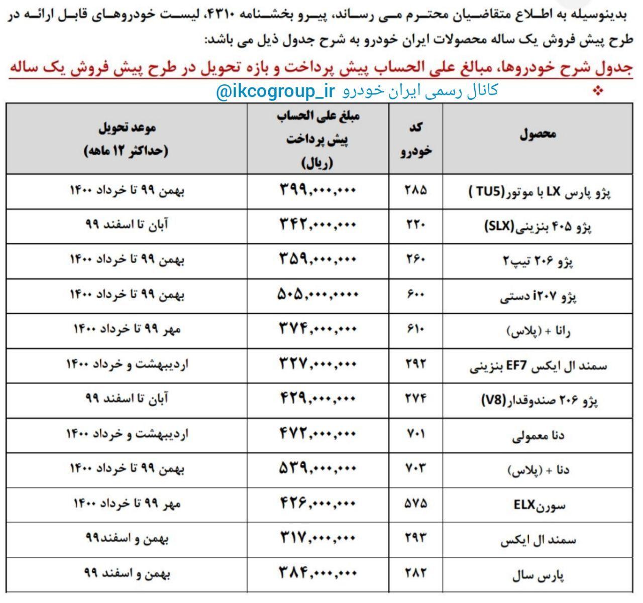 آغاز پیش فروش جدید محصولات ایران خودرو از یکشنبه 18 خرداد (+جدول)