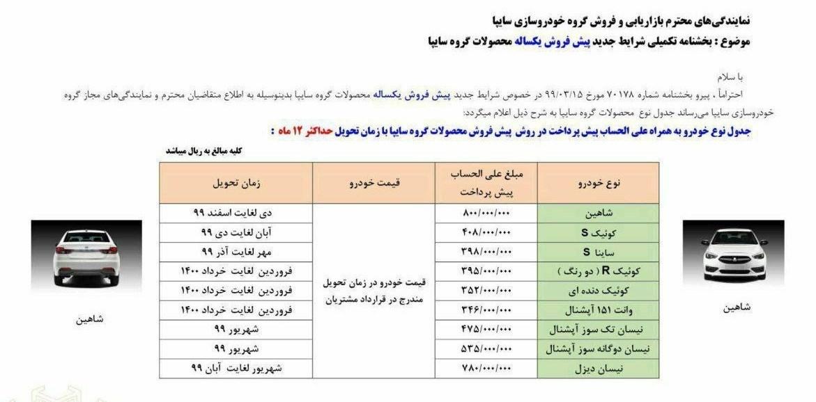 مبلغ پیش پرداخت محصولات سایپا  و ایران خودرو در طرح فروش جدید چقدر است؟ (+جدول کامل)
