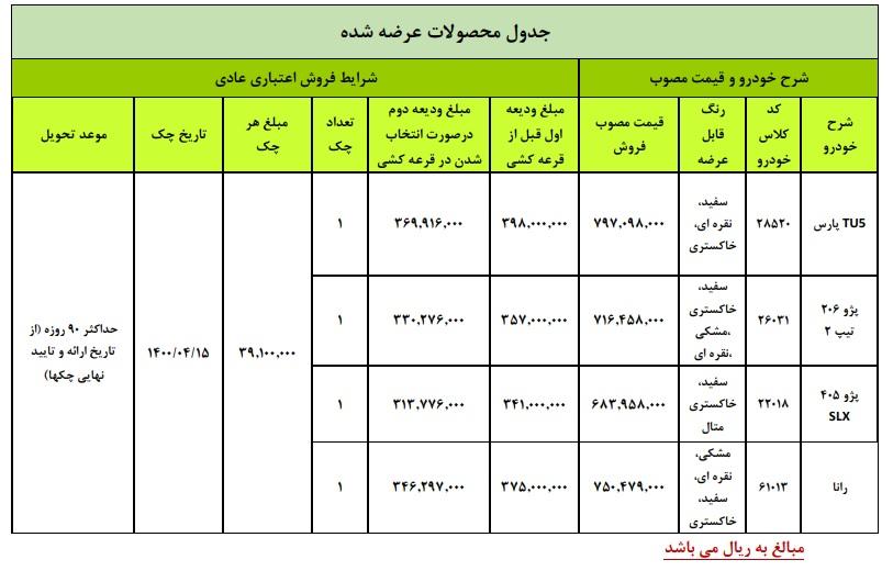آغاز فروش فوق العاده ایران خودرو در طرح فروش فوقالعاده (+جدول فروش و قیمت و جزئیات)