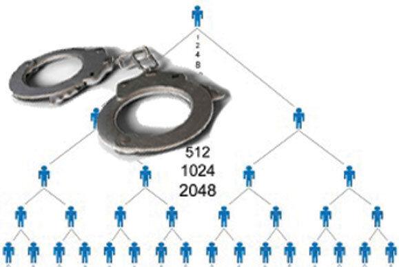 اخطار ناجا به گردانندگان شرکت های هرمی