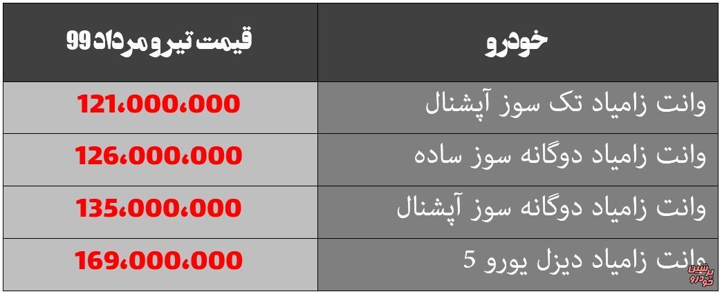 قیمت جدید نیسان آبی مشخص شد (+جدول)