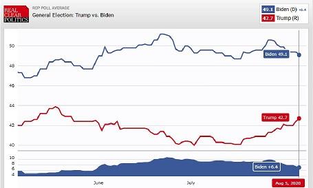 الگوی انتخاباتی ترامپ چه کسی است؟