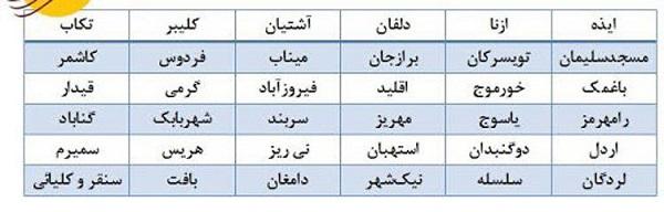 رونمایی از فهرست تبعیدگاههای ایران/ کاش ما را هم تبعید کنند!