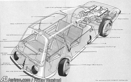 عجیب ترین مفهومی های خودرویی؛ از 1936 تا 2001 (+تصاویر)