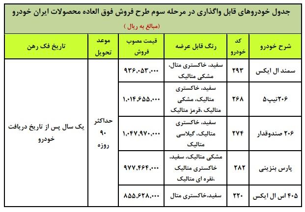 آغاز فروش فروش فوقالعاده 5 محصول ایران خودرو (+جدول و جزئیات)