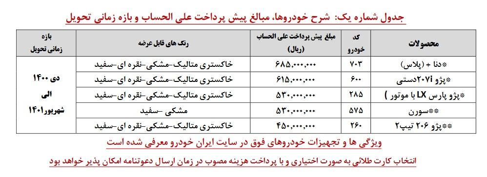 عرضه 5 محصول ایرانخودرو در طرح پیش فروش شهریورماه به مدت 5 روز  (+جزئیات و جدول)