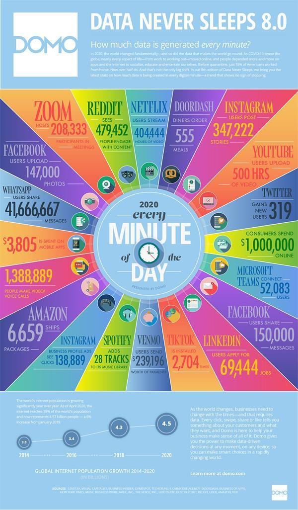 ظرف یک دقیقه چه اتفاقاتی در شبکه جهانی اینترنت رخ میدهد؟
