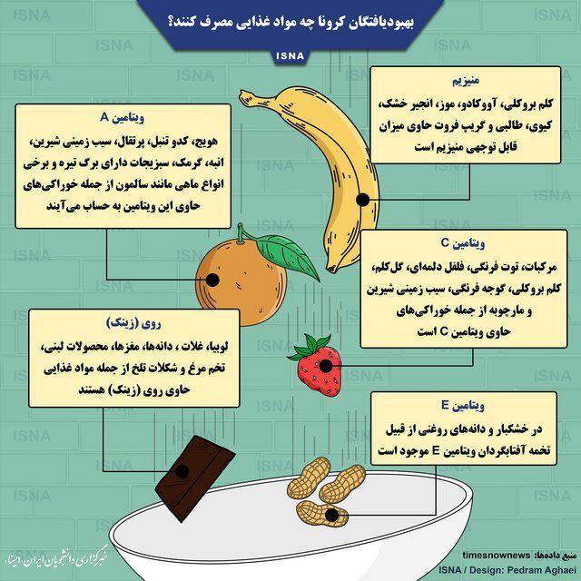 بهبودیافتگان کرونا چه مواد غذایی مصرف کنند؟ (اینفوگرافیک)