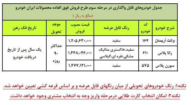 آغاز طرح فروش فوری ایران خودرو با قیمت قطعی از دوشنبه 14 مهر 99 (+ جدول و جزئیات)