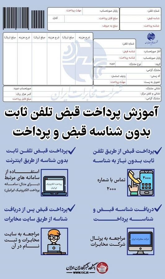 آموزش پرداخت قبض تلفن ثابت بدون شناسه قبض و پرداخت (اینفوگرافیک)