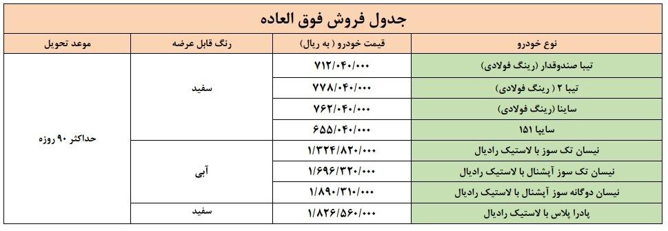 آغاز فروش فوری 8 محصول سایپا از 23 مهر (+جدول و جزئیات)