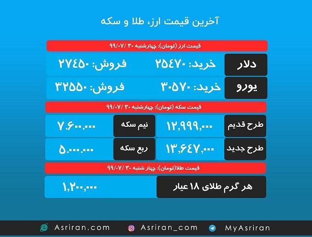 آخرین قیمت ارز، طلا و سکه/ چهارشنبه 30 مهر 99