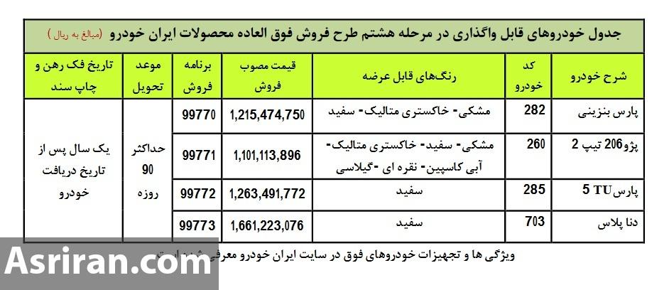 آغاز فروش فروش فوقالعاده 4 محصول ایران خودرو (+جدول و جزئیات)
