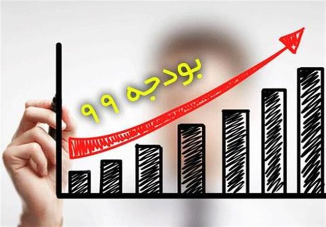 وضعیت کسری بودجه ایران در سال آینده