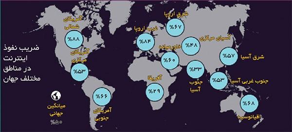 ایران در جمع ۲۰ کشور پرکاربر اینترنت جهان