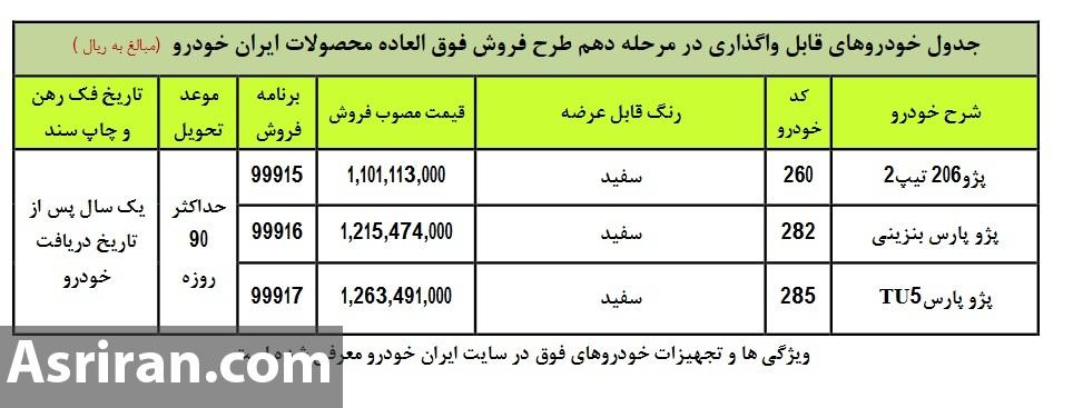 آغاز فروش فوق العاده  3 محصول ایران خودرو از30 آذر 99 (+جدول و جزئیات)