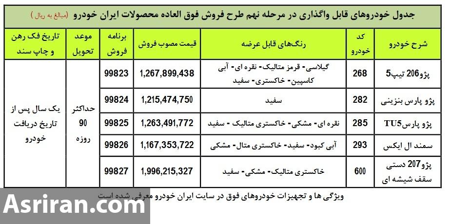 آغاز فروش فروش فوقالعاده 5 محصول ایران خودرو در 9 / 9/ 99 / پژو 207 با سقف شیشه ای به طرح فروش آمد(+جدول و جزئیات)