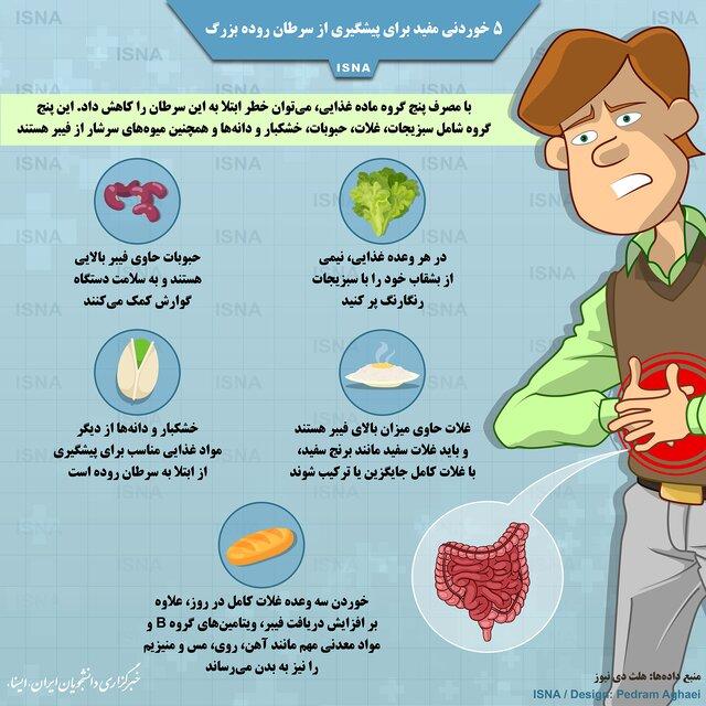 5 خوردنی مفید برای پیشگیری از سرطان روده بزرگ (اینفوگرافیک)