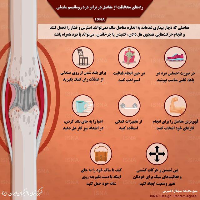 محافظت از مفاصل در برابر درد روماتیسم مفصلی (اینفوگرافیک)