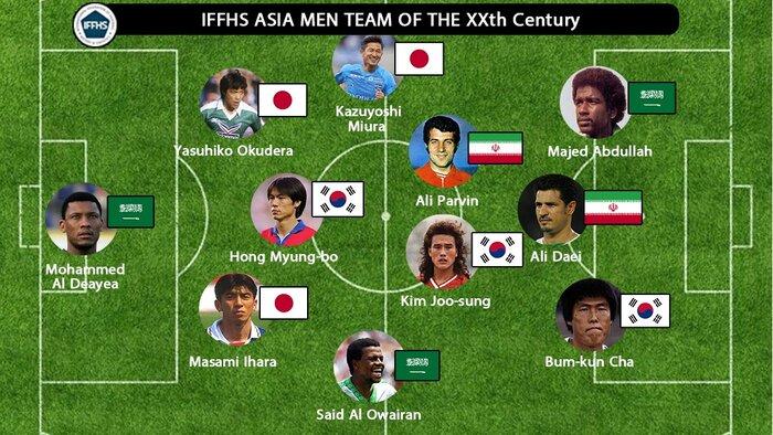 تیم منتخب قاره آسیا