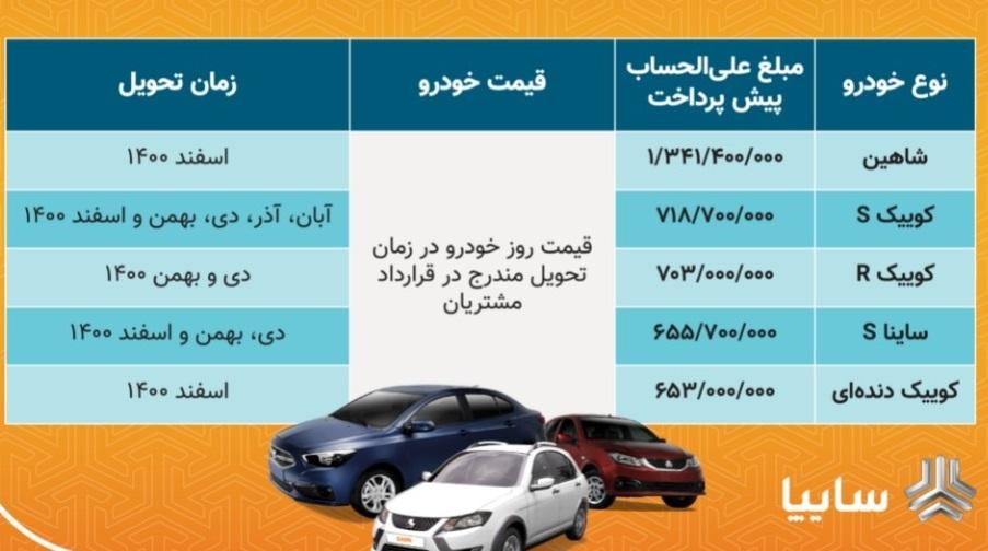 پیش فروش 5 محصول سایپا به مناسبت عید سعید فطر (+جدول فروش)