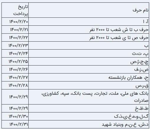 اعلام زمان پرداخت «حقوق» اردیبهشت ماه بازنشستگان +جدول