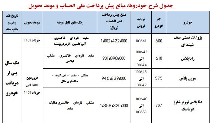 دناپلاس اتوماتیک و ۳ محصول دیگر در طرح پیش فروش ایران خودرو (+جدول فروش)