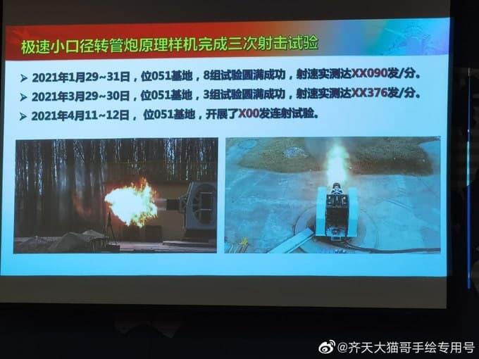 آزمایش مسلسل گاتلینگ با 20 لوله در چین(+عکس)