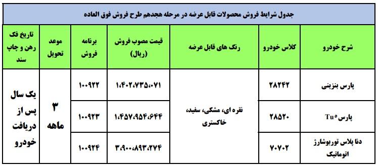 فروش فوری 3 محصول ایران خودرو ویژه تیر اعلام شد/ دنا پلاس اتوماتیک هم به طرح فروش آمد (+جدول فروش)