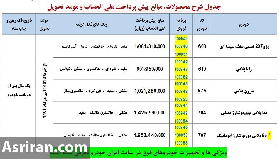 آغاز پیش فروش 5 محصول ایران خودرو (+جدول فروش و جزئیات)