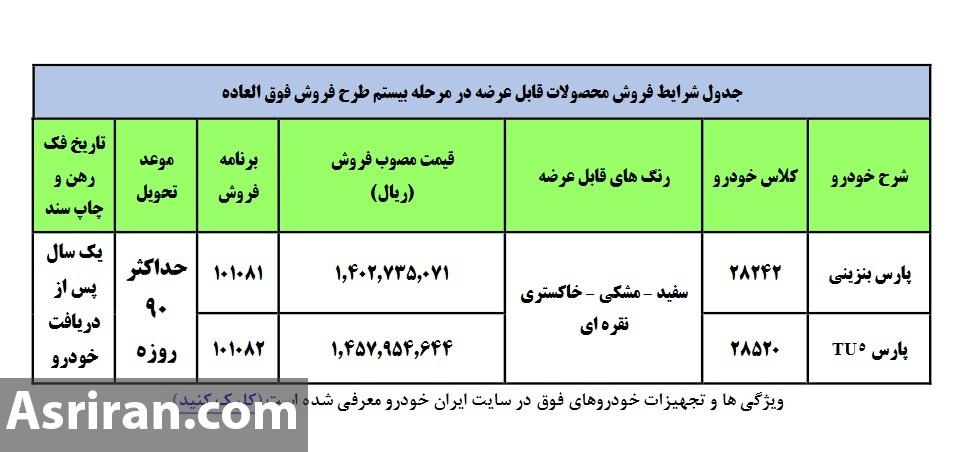 آغاز فروش فوق العاده 2 محصول ایران خودرو از 14 مرداد (+جدول فروش و جزئیات)