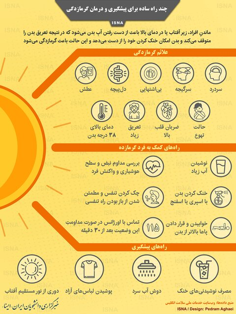 چند راه ساده برای پیشگیری و درمان گرمازدگی (اینفوگرافیک)